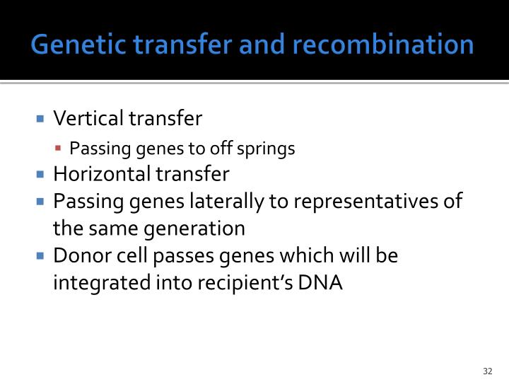 Genetic transfer and recombination