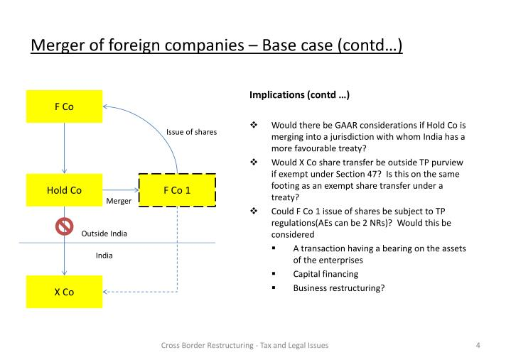 Merger of foreign companies – Base case (