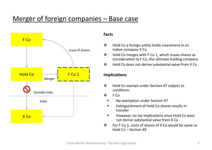 Merger of foreign companies – Base case