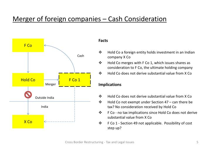 Merger of foreign companies – Cash Consideration