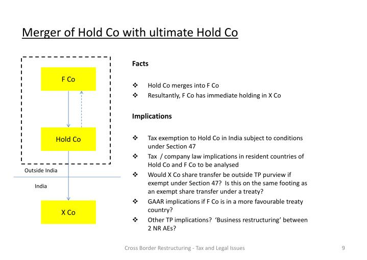 Merger of Hold Co with ultimate Hold Co