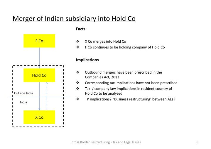 Merger of Indian subsidiary into Hold Co