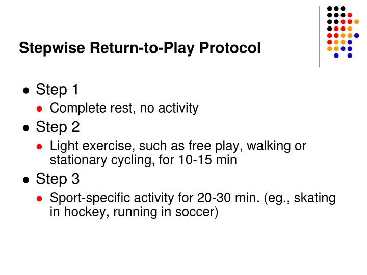 Stepwise Return-to-Play Protocol