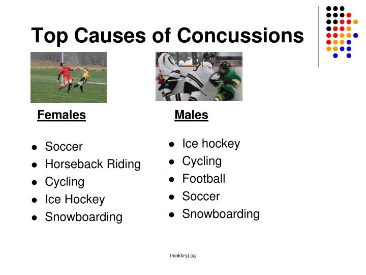 Top Causes of Concussions