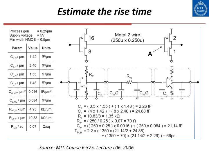 Estimate the rise time