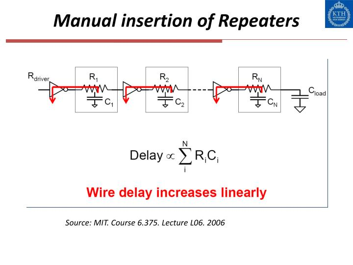 Manual insertion of Repeaters
