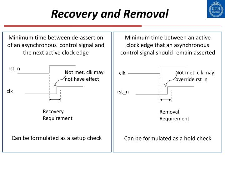 Recovery and Removal