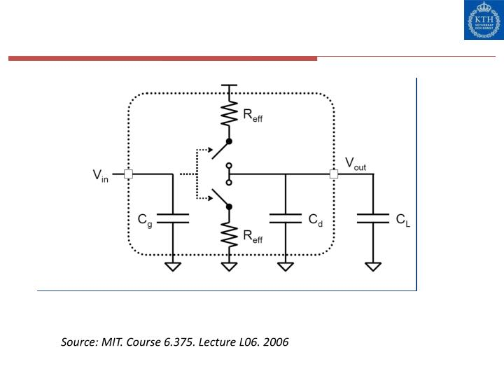 Source: MIT. Course 6.375. Lecture L06. 2006