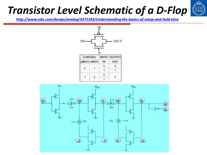 Transistor Level Schematic of a D-Flop