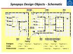 synopsys design objects schematic