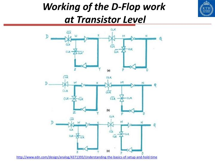 Working of the D-Flop work
