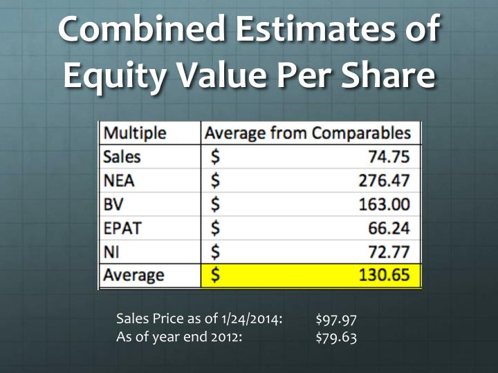 Combined Estimates of Equity Value Per Share