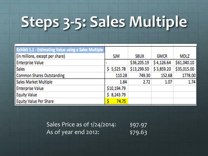 Steps 3-5: Sales Multiple