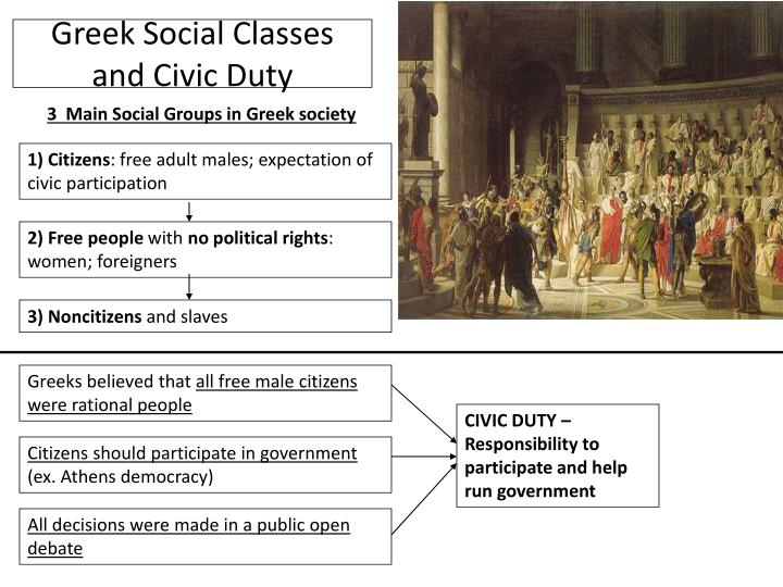 Greek Social Classes and Civic Duty