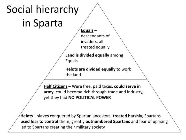 Social hierarchy in Sparta