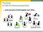 the story of cim for environmental data11