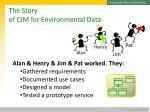 the story of cim for environmental data2