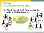 the story of cim for environmental data6