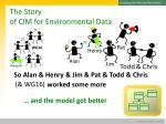 the story of cim for environmental data8