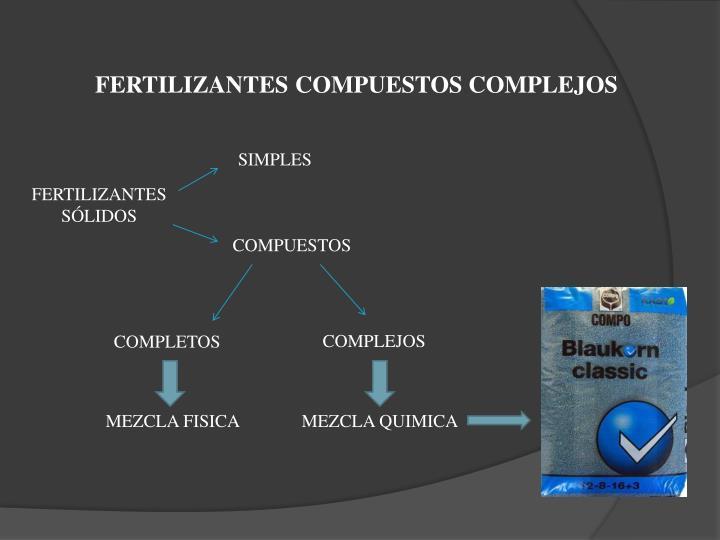 FERTILIZANTES COMPUESTOS COMPLEJOS