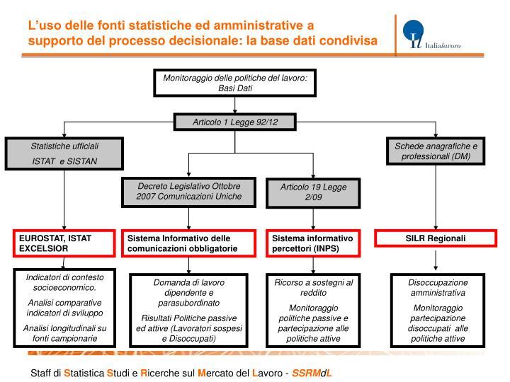 L'uso delle fonti statistiche ed amministrative a