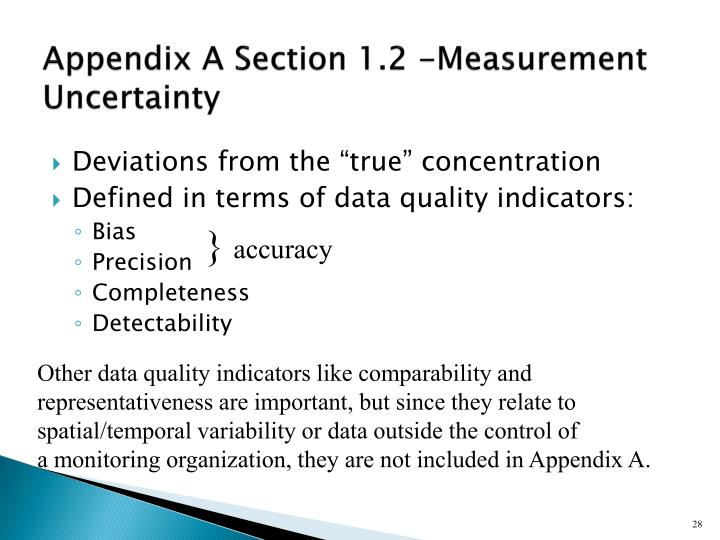 Appendix A Section 1.2 -Measurement Uncertainty