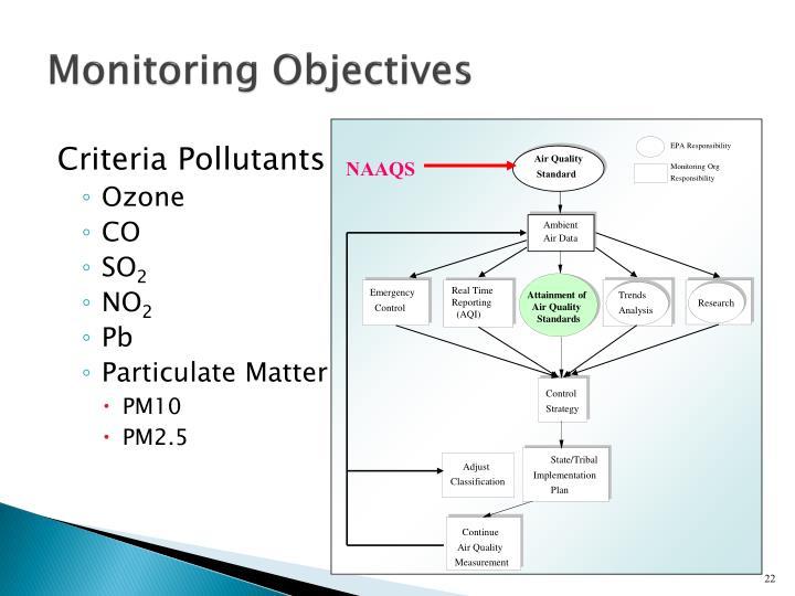 EPA Responsibility