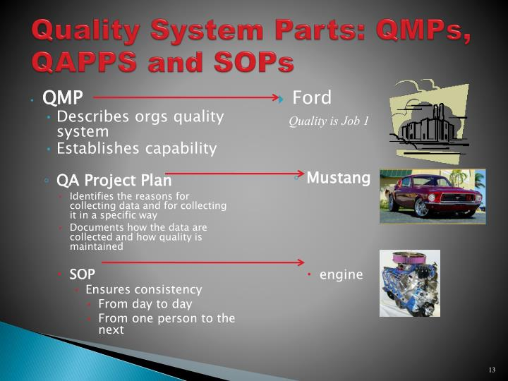 Quality System Parts: QMPs, QAPPS and SOPs