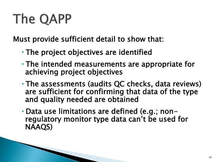 The QAPP