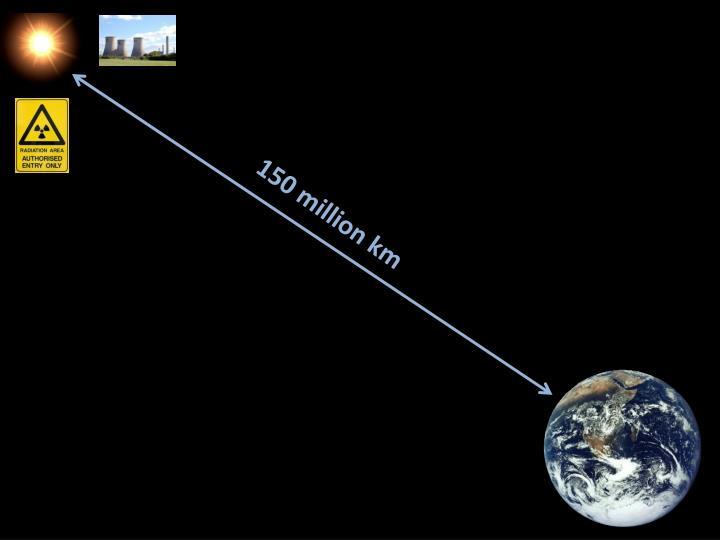 150 million km
