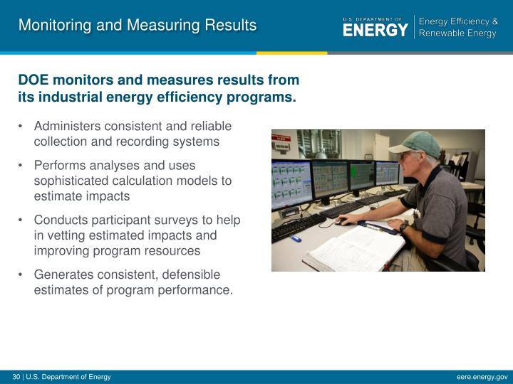 Monitoring and Measuring Results