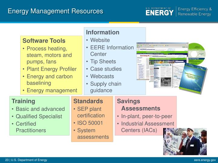 Energy Management Resources