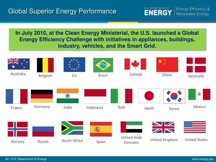 Global Superior Energy Performance