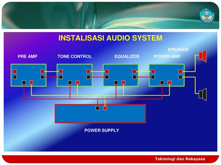 INSTALISASI AUDIO SYSTEM