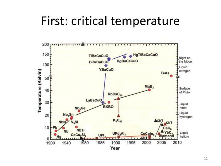 First: critical temperature