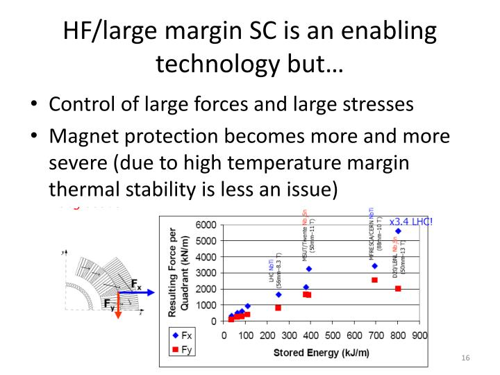 HF/large margin SC is an enabling technology but…