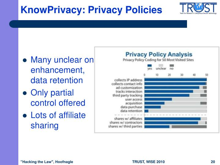 KnowPrivacy