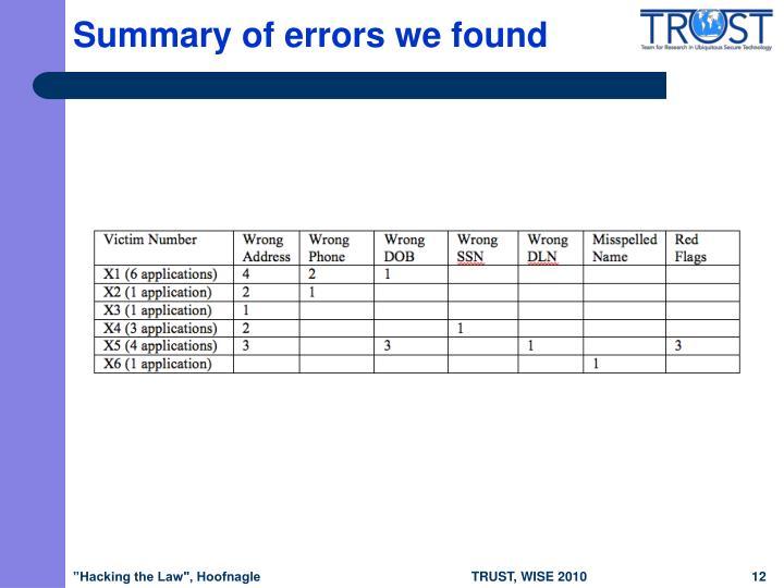 Summary of errors we found