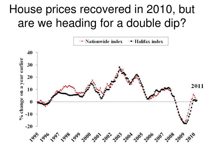 House prices recovered in 2010, but are we heading for a double dip?