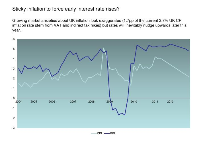 Sticky inflation to force early interest rate rises?