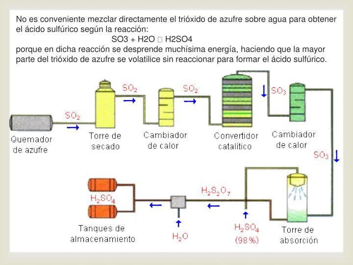 No es conveniente mezclar directamente el trióxido de azufre sobre agua para obtener el ácido sulfúrico según la reacción: