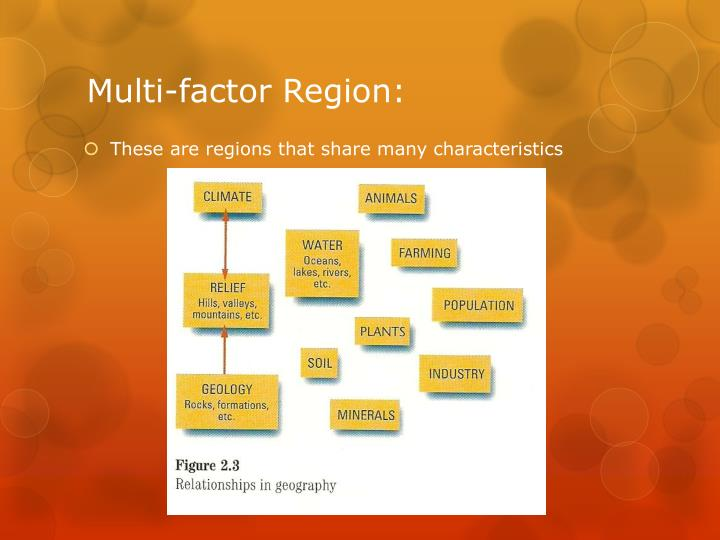 Multi-factor Region: