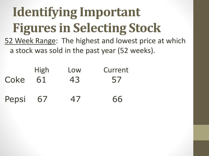 Identifying Important Figures in Selecting Stock