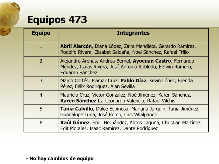 Equipos 473