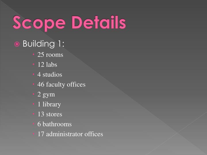 Scope Details