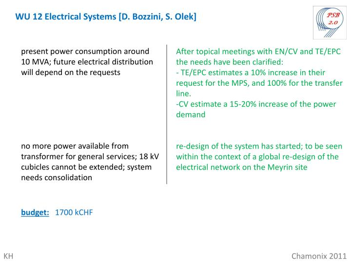 WU 12 Electrical Systems [D. Bozzini, S. Olek]