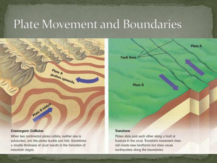 Plate Movement and Boundaries