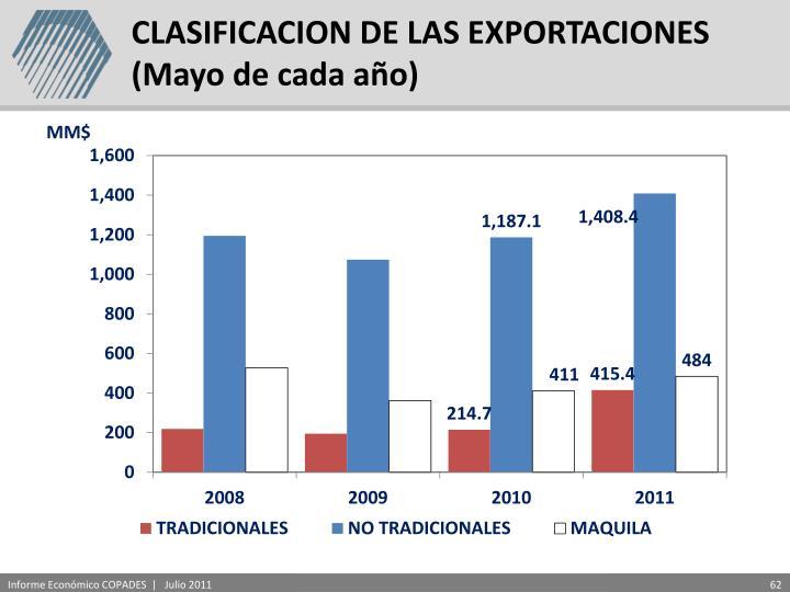 CLASIFICACION DE LAS EXPORTACIONES