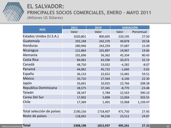 EL SALVADOR: