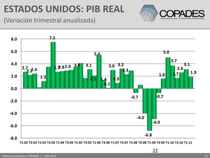 ESTADOS UNIDOS: PIB REAL